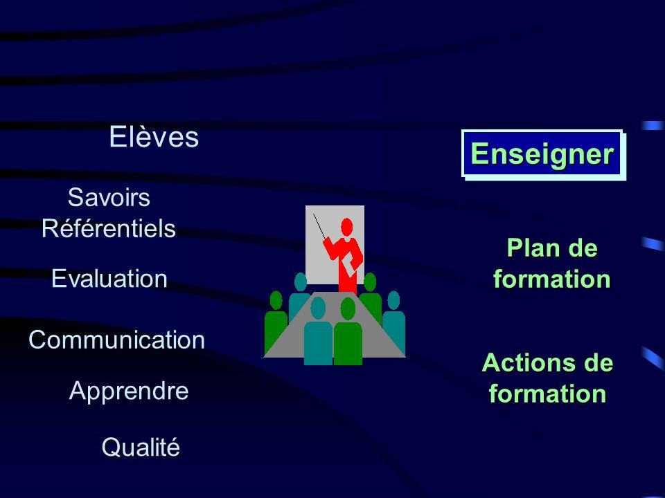 Elèves EnseignerEnseigner Actions de formation Plan de formation Savoirs Référentiels Evaluation Communication Qualité Apprendre