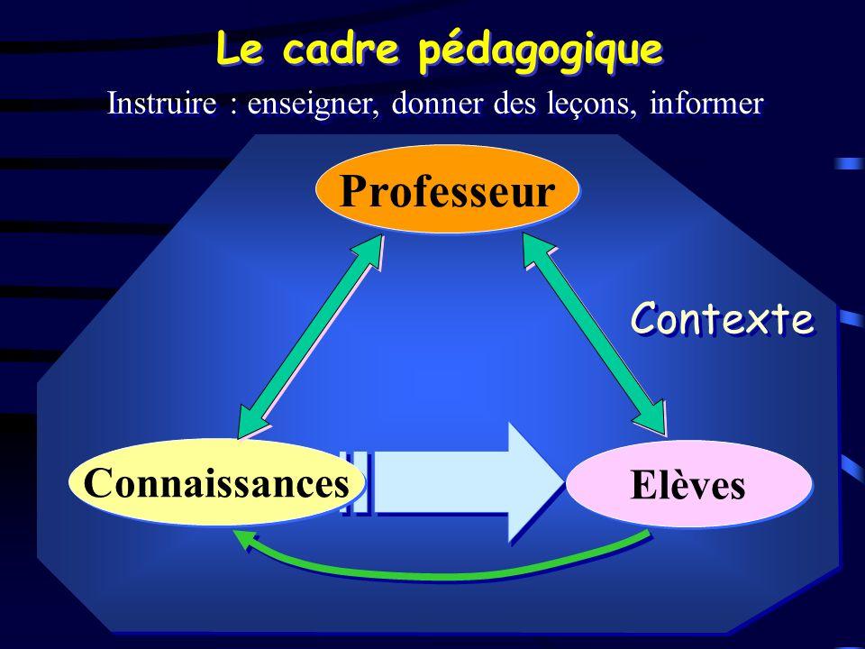 La communication Professeur Elèves Une communication orale cest une suite ininterrompue déchanges Tout message comprend une information et une relation.