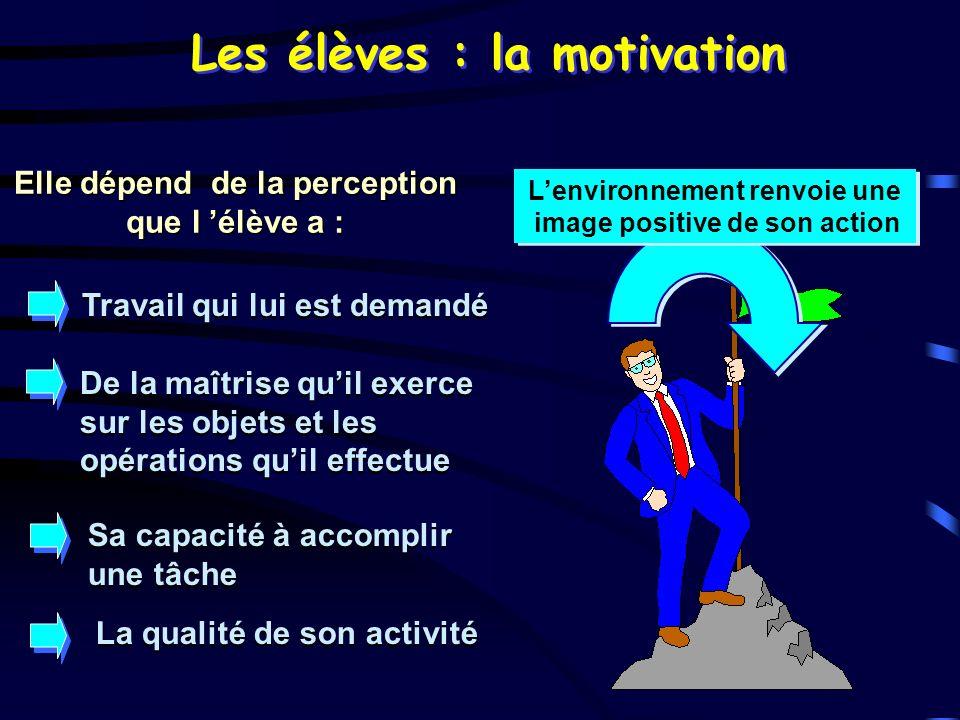 Les élèves : la motivation Travail qui lui est demandé De la maîtrise quil exerce sur les objets et les opérations quil effectue Sa capacité à accompl