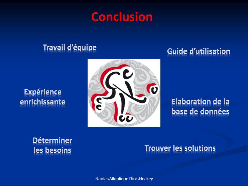 Nantes Atlantique Rink-Hockey Conclusion