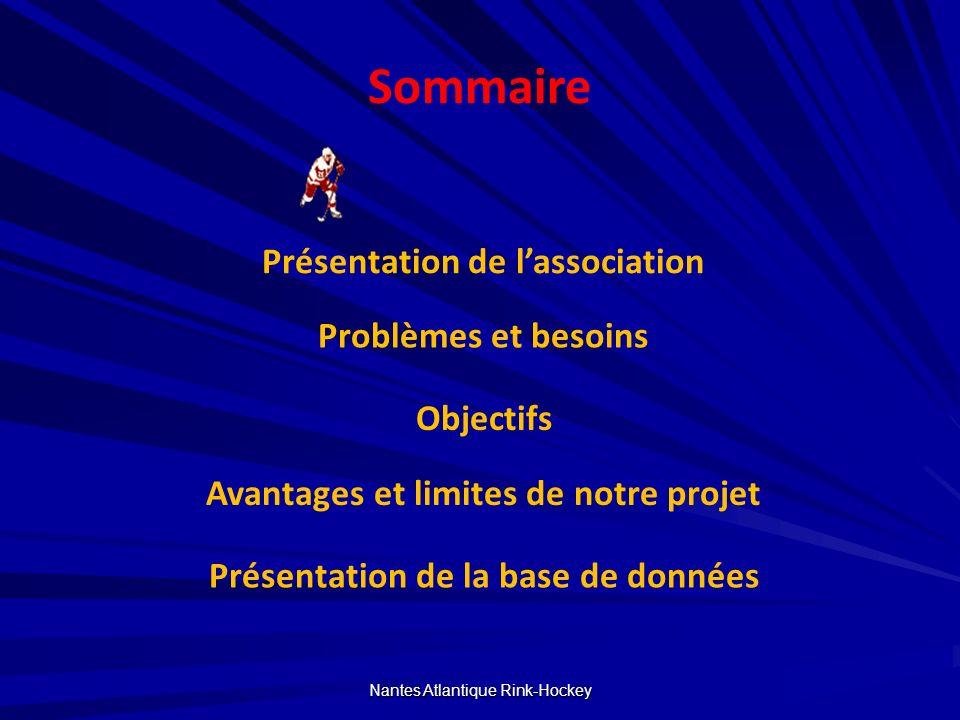 Nantes Atlantique Rink-Hockey Sommaire Présentation de lassociation Problèmes et besoins Objectifs Avantages et limites de notre projet Présentation de la base de données