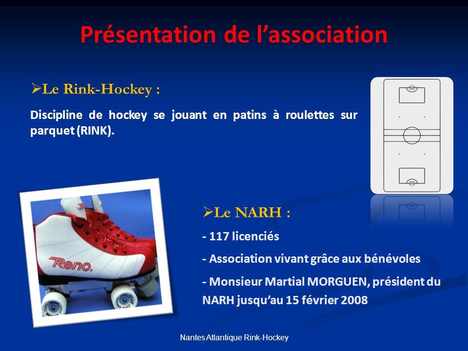 Nantes Atlantique Rink-Hockey Présentation de lassociation Le Rink-Hockey : Discipline de hockey se jouant en patins à roulettes sur parquet (RINK).