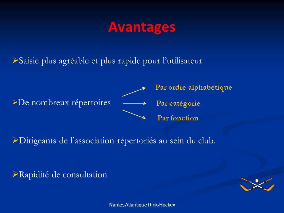 Avantages Nantes Atlantique Rink-Hockey Saisie plus agréable et plus rapide pour lutilisateur De nombreux répertoires Dirigeants de lassociation répertoriés au sein du club.