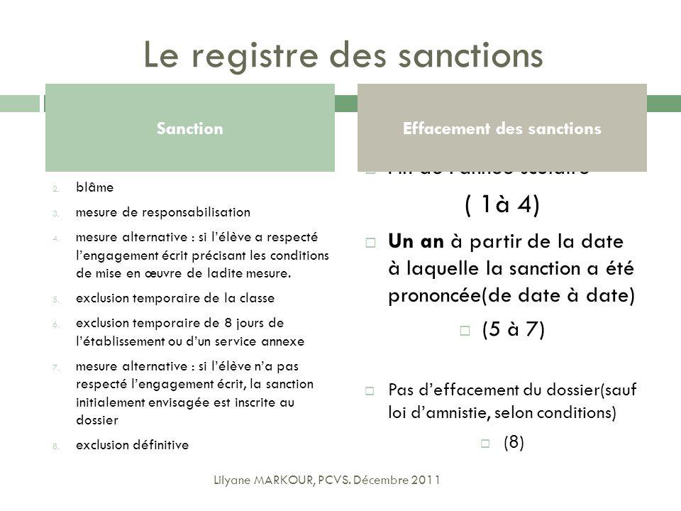 Le registre des sanctions 1. avertissement 2. blâme 3. mesure de responsabilisation 4. mesure alternative : si lélève a respecté lengagement écrit pré