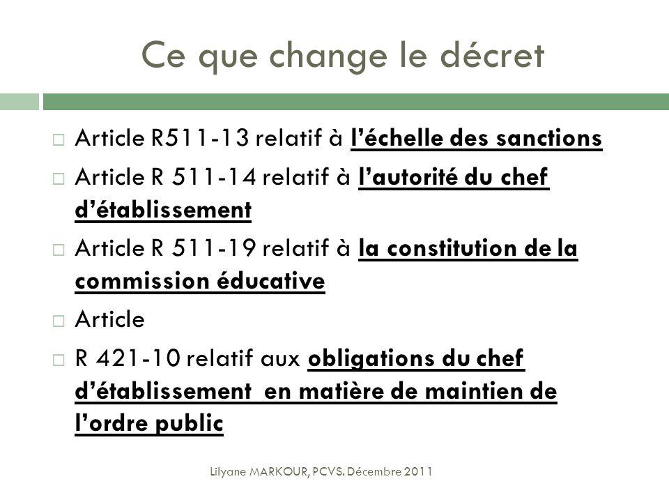 Les sanctions Article R 421-5 du Code de lEducation, article R511-13-I du décret Lilyane MARKOUR, PCVS.