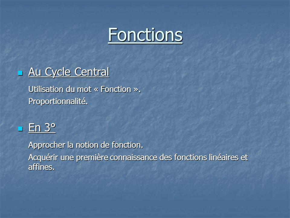 Fonctions Au Cycle Central Utilisation du mot « Fonction ». Proportionnalité. En 3° Approcher la notion de fonction. Acquérir une première connaissanc