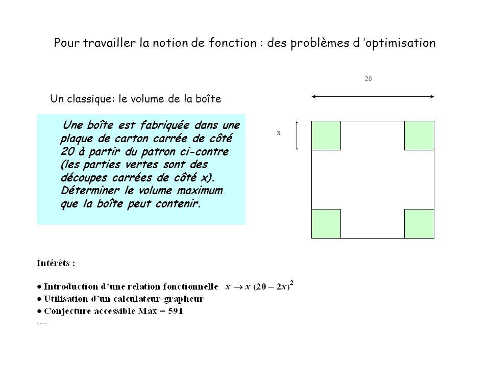 Une boîte est fabriquée dans une plaque de carton carrée de côté 20 à partir du patron ci-contre (les parties vertes sont des découpes carrées de côté x).