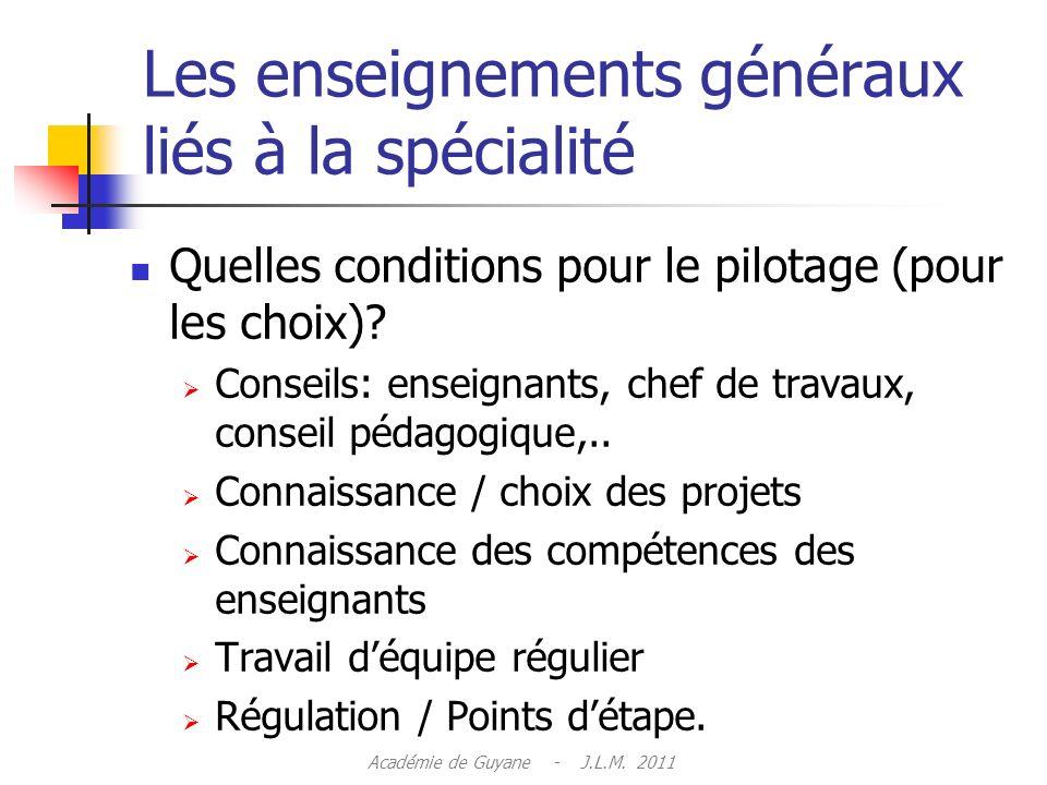 Les enseignements généraux liés à la spécialité Quelles conditions pour le pilotage (pour les choix).