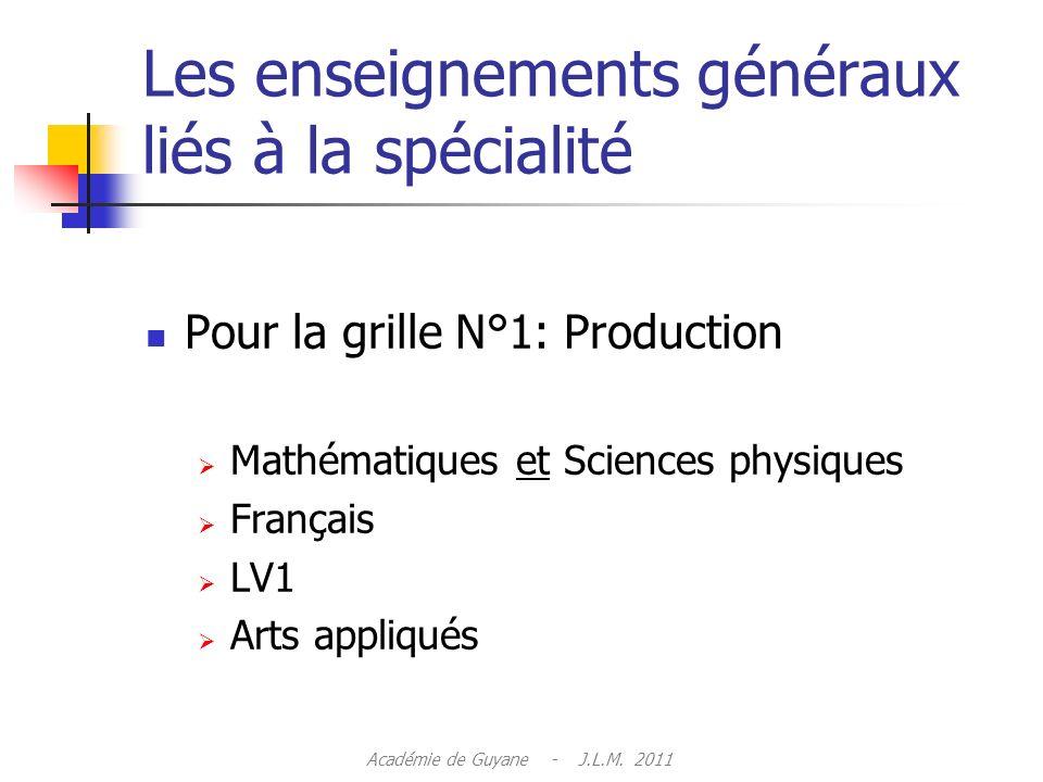 Les enseignements généraux liés à la spécialité Pour la grille N°2: Services Mathématiques Français LV1 et LV2 Arts appliqués Académie de Guyane - J.L.M.