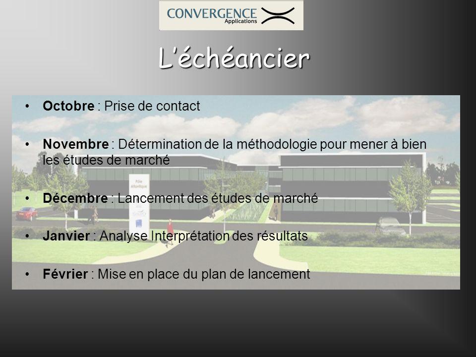 Léchéancier Octobre : Prise de contact Novembre : Détermination de la méthodologie pour mener à bien les études de marché Décembre : Lancement des étu