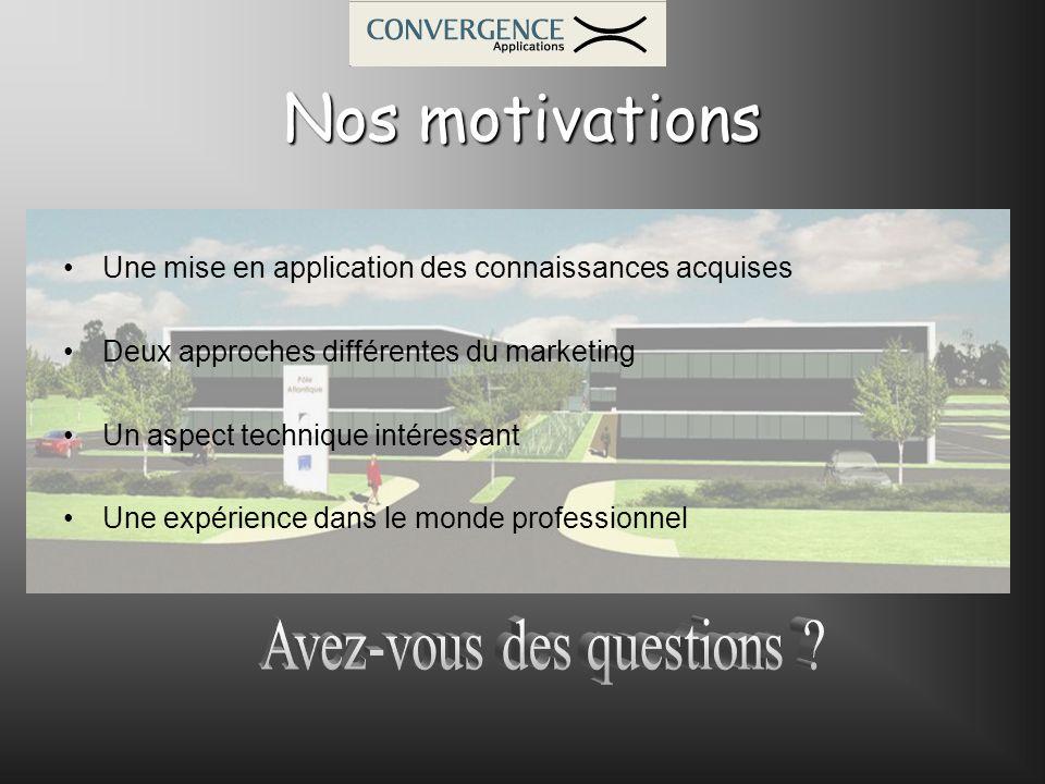 Nos motivations Une mise en application des connaissances acquises Deux approches différentes du marketing Un aspect technique intéressant Une expérie