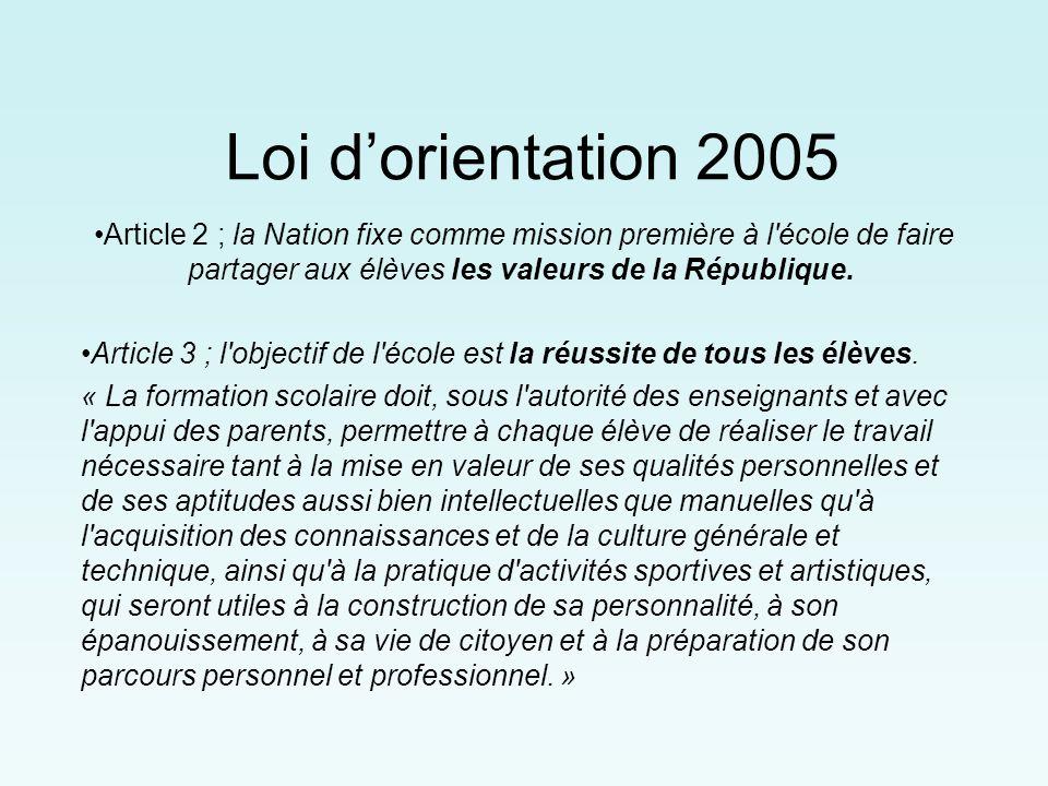 Loi dorientation 2005 Article 2 ; la Nation fixe comme mission première à l école de faire partager aux élèves les valeurs de la République.