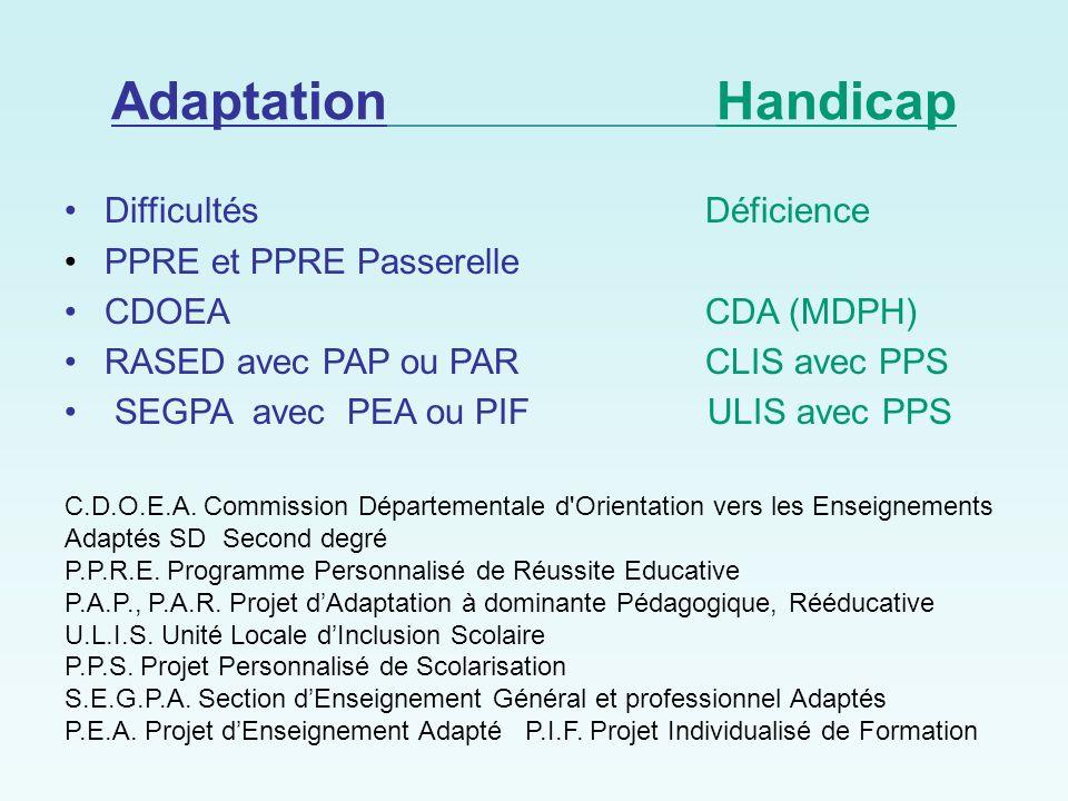 Adaptation Handicap Difficultés Déficience PPRE et PPRE Passerelle CDOEA CDA (MDPH) RASED avec PAP ou PAR CLIS avec PPS SEGPA avec PEA ou PIF ULIS avec PPS C.D.O.E.A.