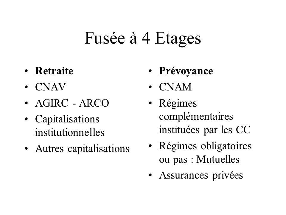 Fusée à 4 Etages Retraite CNAV AGIRC - ARCO Capitalisations institutionnelles Autres capitalisations Prévoyance CNAM Régimes complémentaires instituée