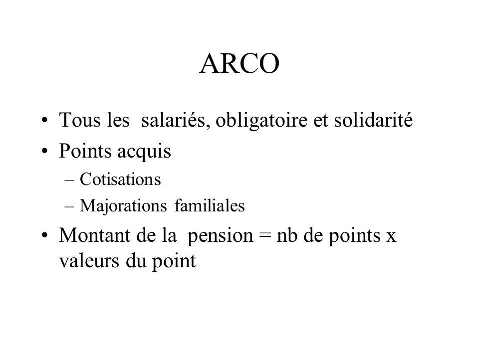 ARCO Tous les salariés, obligatoire et solidarité Points acquis –Cotisations –Majorations familiales Montant de la pension = nb de points x valeurs du