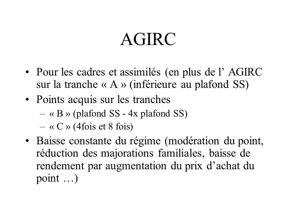 AGIRC Pour les cadres et assimilés (en plus de l AGIRC sur la tranche « A » (inférieure au plafond SS) Points acquis sur les tranches –« B » (plafond