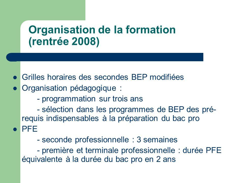 Organisation de la formation (rentrée 2008) Grilles horaires des secondes BEP modifiées Organisation pédagogique : - programmation sur trois ans - sél