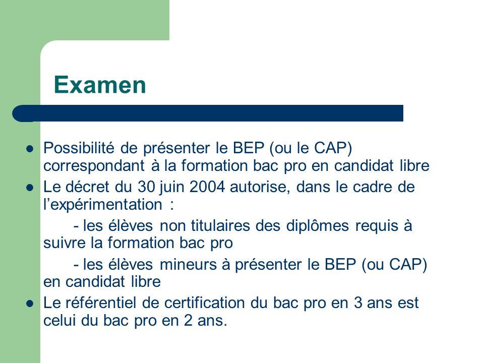 Examen Possibilité de présenter le BEP (ou le CAP) correspondant à la formation bac pro en candidat libre Le décret du 30 juin 2004 autorise, dans le