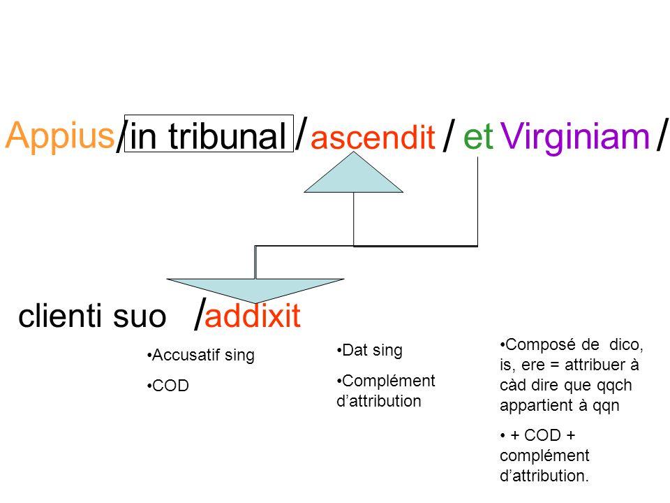 clienti suo addixit in tribunal ascendit Appius / / / / / etVirginiam Accusatif sing COD Composé de dico, is, ere = attribuer à càd dire que qqch appartient à qqn + COD + complément dattribution.
