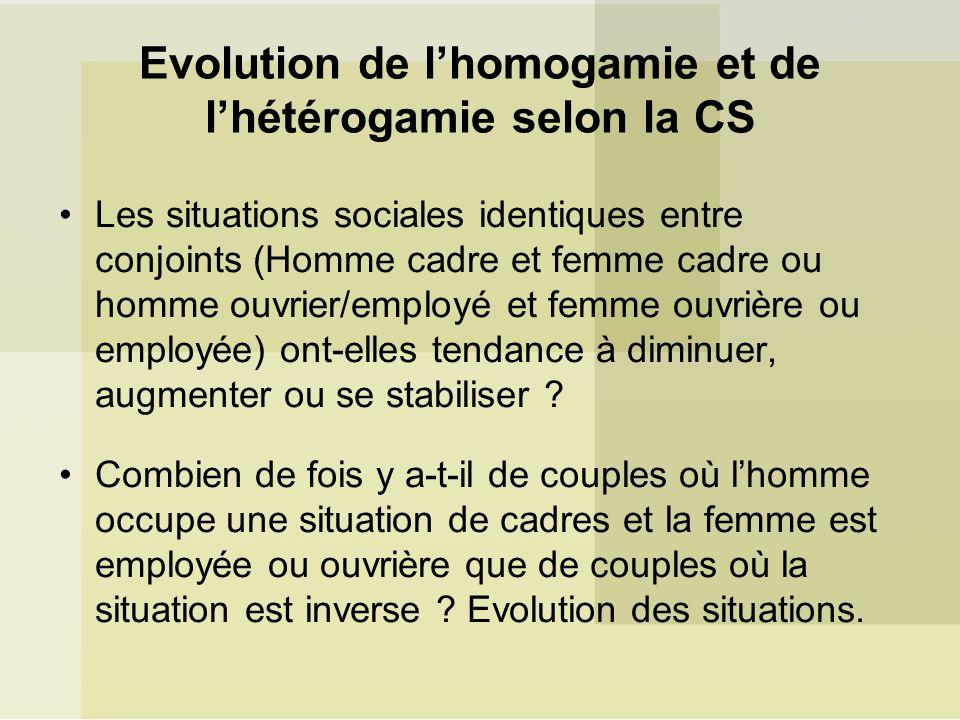 Evolution de lhomogamie et de lhétérogamie selon la CS Les situations sociales identiques entre conjoints (Homme cadre et femme cadre ou homme ouvrier/employé et femme ouvrière ou employée) ont-elles tendance à diminuer, augmenter ou se stabiliser .