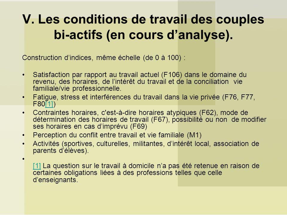V. Les conditions de travail des couples bi-actifs (en cours danalyse). Construction dindices, même échelle (de 0 à 100) : Satisfaction par rapport au