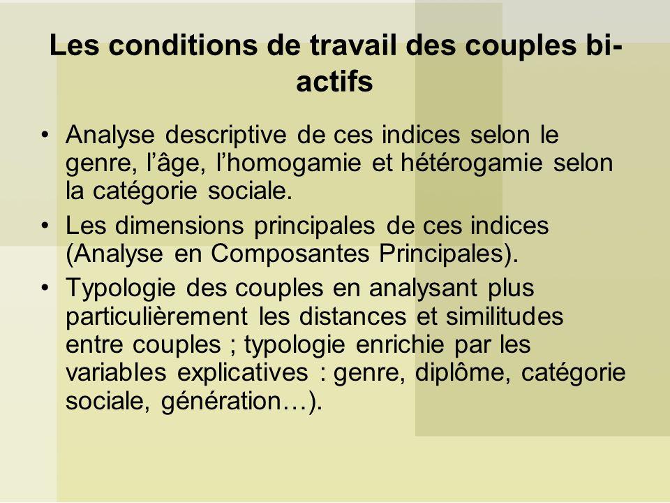 Les conditions de travail des couples bi- actifs Analyse descriptive de ces indices selon le genre, lâge, lhomogamie et hétérogamie selon la catégorie sociale.