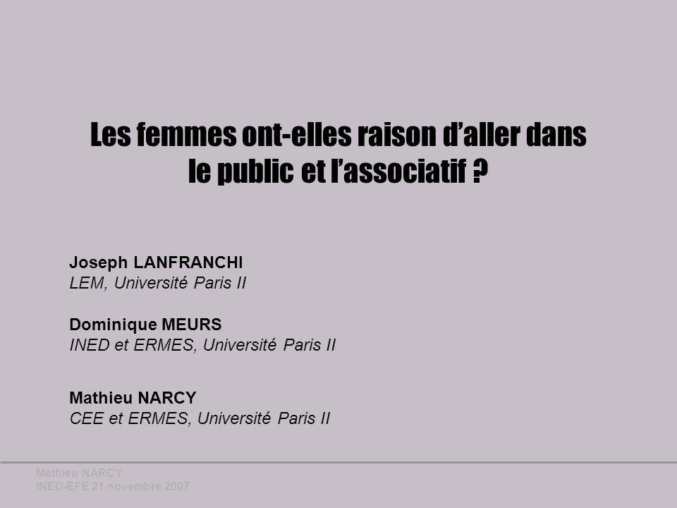 Mathieu NARCY INED-EFE 21 novembre 2007 Les femmes ont-elles raison daller dans le public et lassociatif .