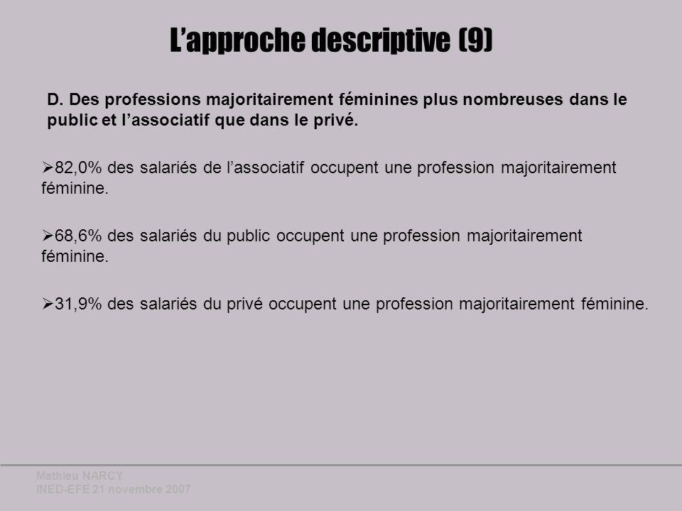Mathieu NARCY INED-EFE 21 novembre 2007 Lapproche descriptive (9) D.