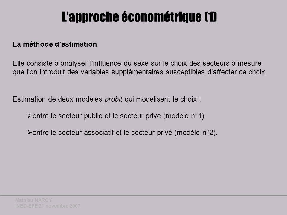 Mathieu NARCY INED-EFE 21 novembre 2007 Lapproche économétrique (1) La méthode destimation Elle consiste à analyser linfluence du sexe sur le choix des secteurs à mesure que lon introduit des variables supplémentaires susceptibles daffecter ce choix.