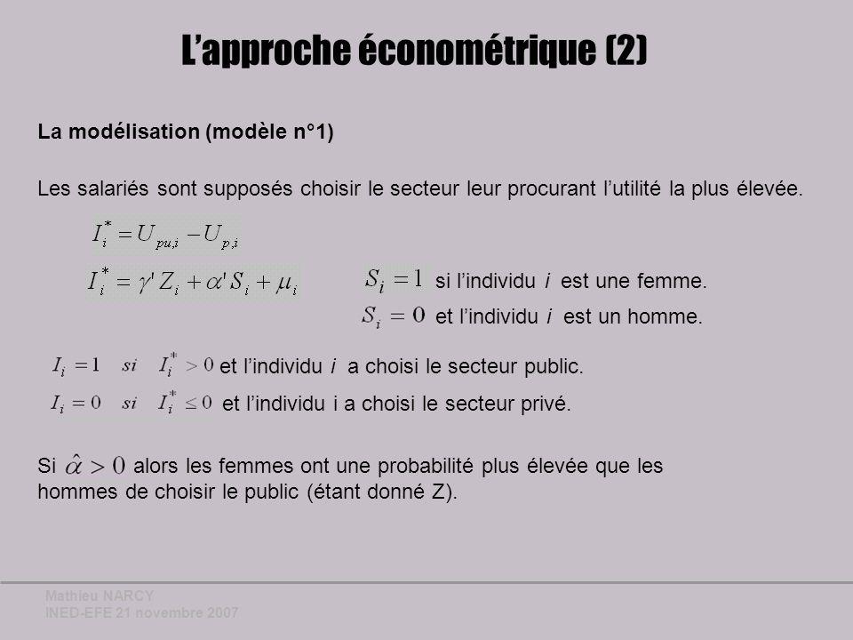 Mathieu NARCY INED-EFE 21 novembre 2007 Lapproche économétrique (2) La modélisation (modèle n°1) Les salariés sont supposés choisir le secteur leur procurant lutilité la plus élevée.