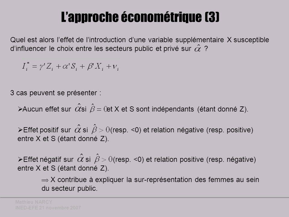 Mathieu NARCY INED-EFE 21 novembre 2007 Lapproche économétrique (3) 3 cas peuvent se présenter : Effet positif sur si (resp.