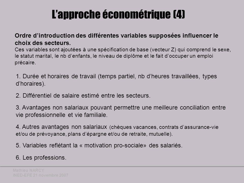 Mathieu NARCY INED-EFE 21 novembre 2007 Lapproche économétrique (4) Ordre dintroduction des différentes variables supposées influencer le choix des secteurs.