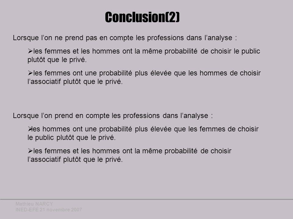 Mathieu NARCY INED-EFE 21 novembre 2007 Conclusion(2) Lorsque lon ne prend pas en compte les professions dans lanalyse : les femmes et les hommes ont la même probabilité de choisir le public plutôt que le privé.