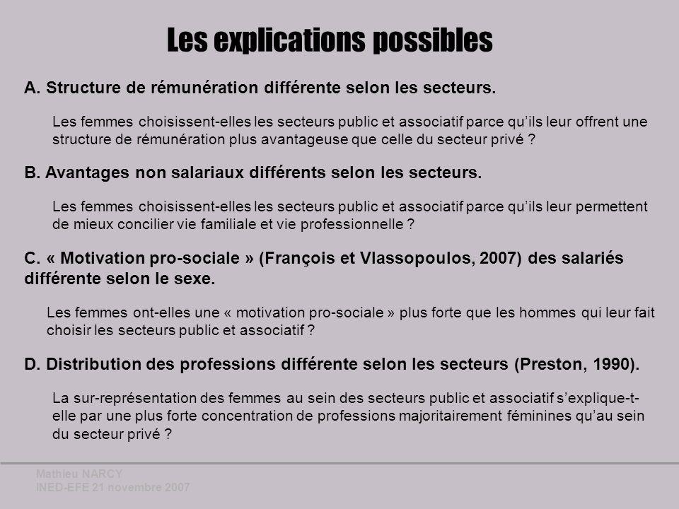 Mathieu NARCY INED-EFE 21 novembre 2007 La démarche danalyse Pour deux raisons : Le volet employeurs permet de distinguer la forme juridique de lentreprise (privée, publique et associative).