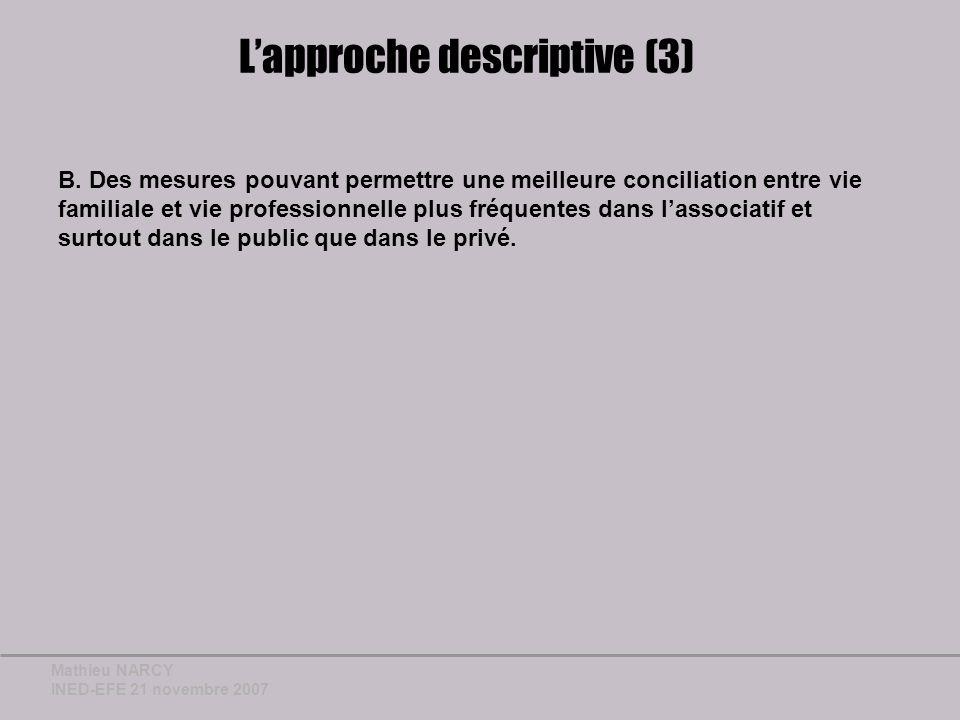Mathieu NARCY INED-EFE 21 novembre 2007 Lapproche descriptive (3) B.