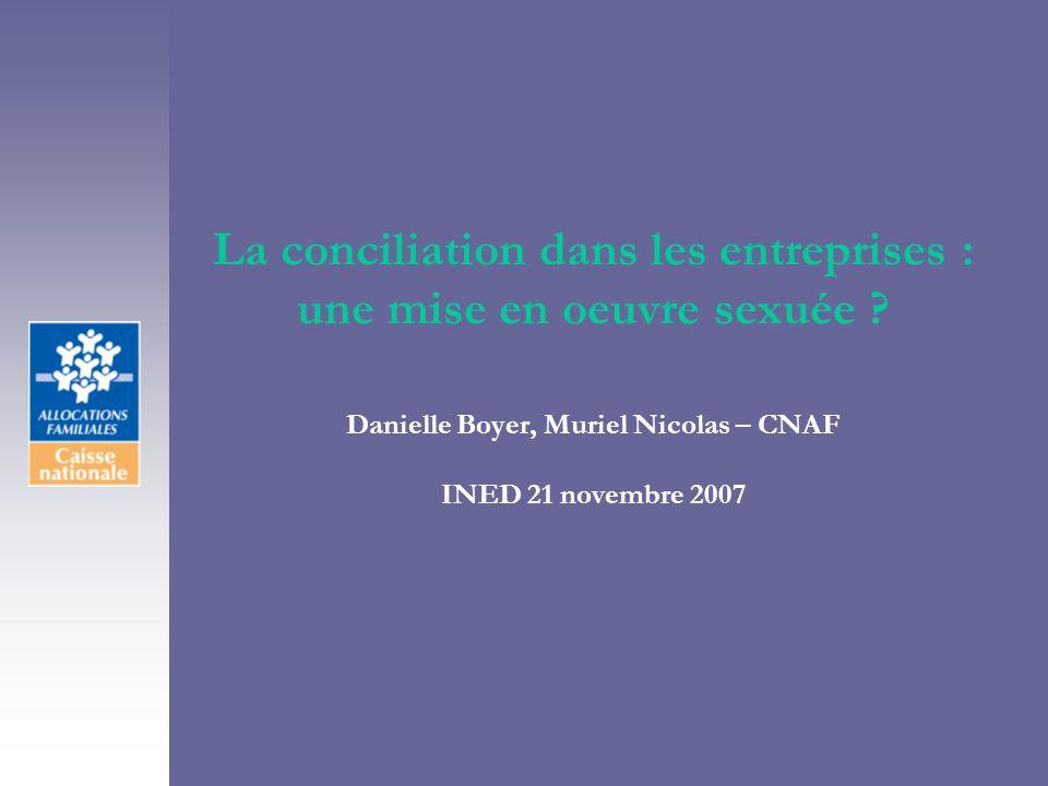 La conciliation dans les entreprises : une mise en oeuvre sexuée ? Danielle Boyer, Muriel Nicolas – CNAF INED 21 novembre 2007