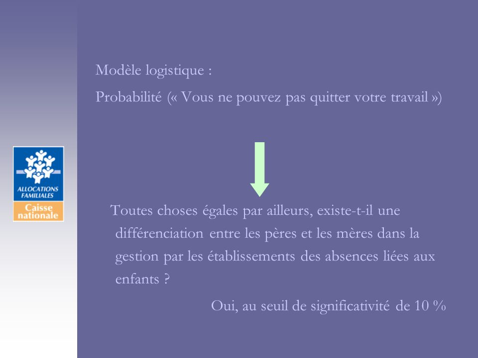 Modèle logistique : Probabilité (« Vous ne pouvez pas quitter votre travail ») Toutes choses égales par ailleurs, existe-t-il une différenciation entr