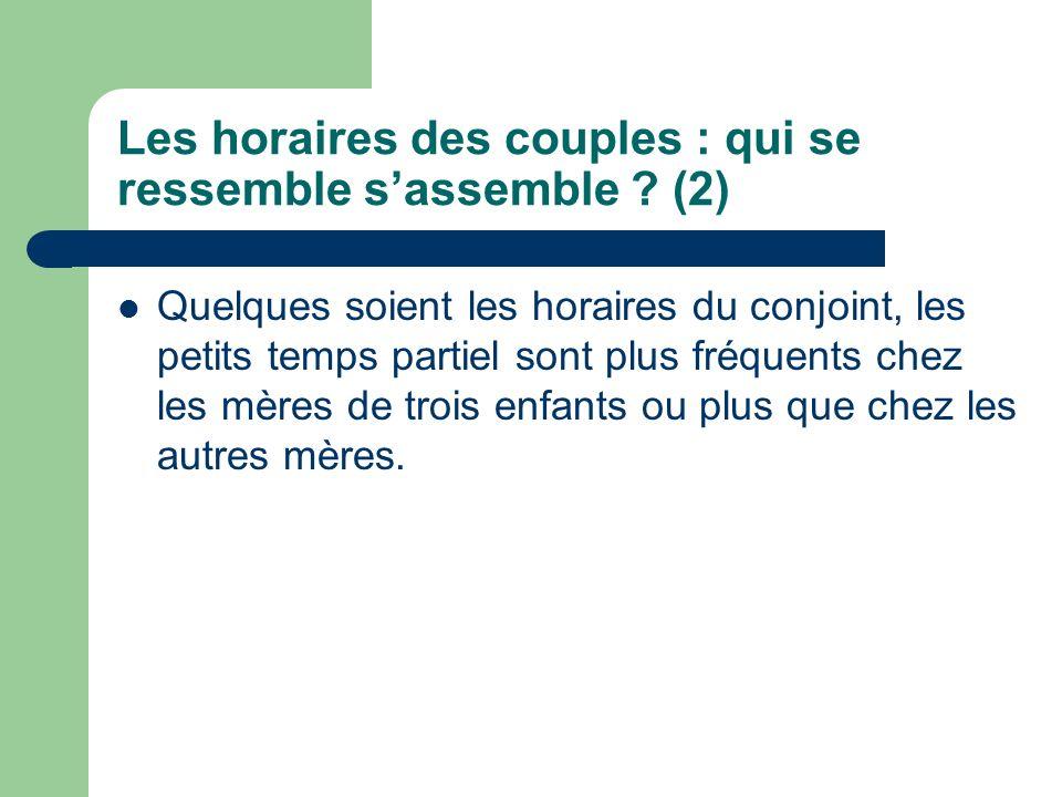 Les horaires des couples : qui se ressemble sassemble .
