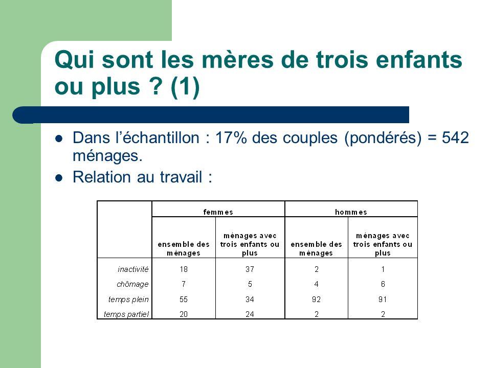 Contacts marion.leturcq@ensae.fr marie.wierink@sante.gouv.fr