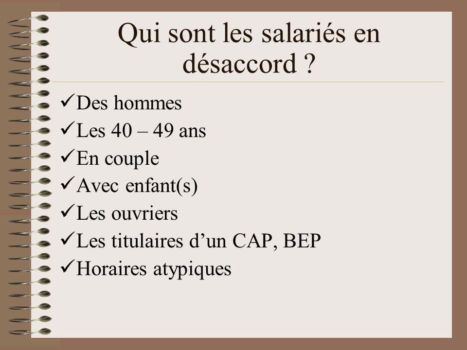 Qui sont les salariés en désaccord ? Des hommes Les 40 – 49 ans En couple Avec enfant(s) Les ouvriers Les titulaires dun CAP, BEP Horaires atypiques