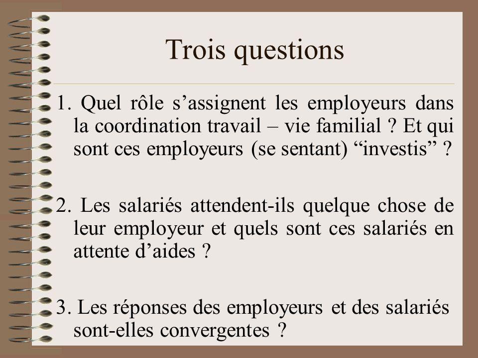 Trois questions 1. Quel rôle sassignent les employeurs dans la coordination travail – vie familial ? Et qui sont ces employeurs (se sentant) investis