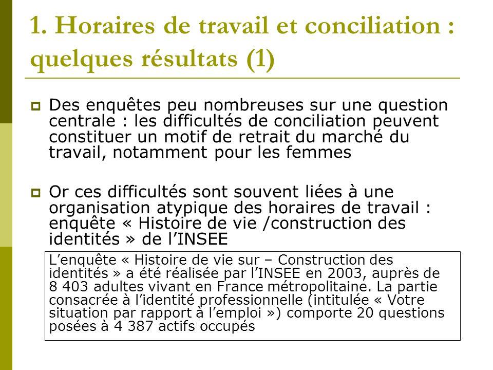 1. Horaires de travail et conciliation : quelques résultats (1) Des enquêtes peu nombreuses sur une question centrale : les difficultés de conciliatio