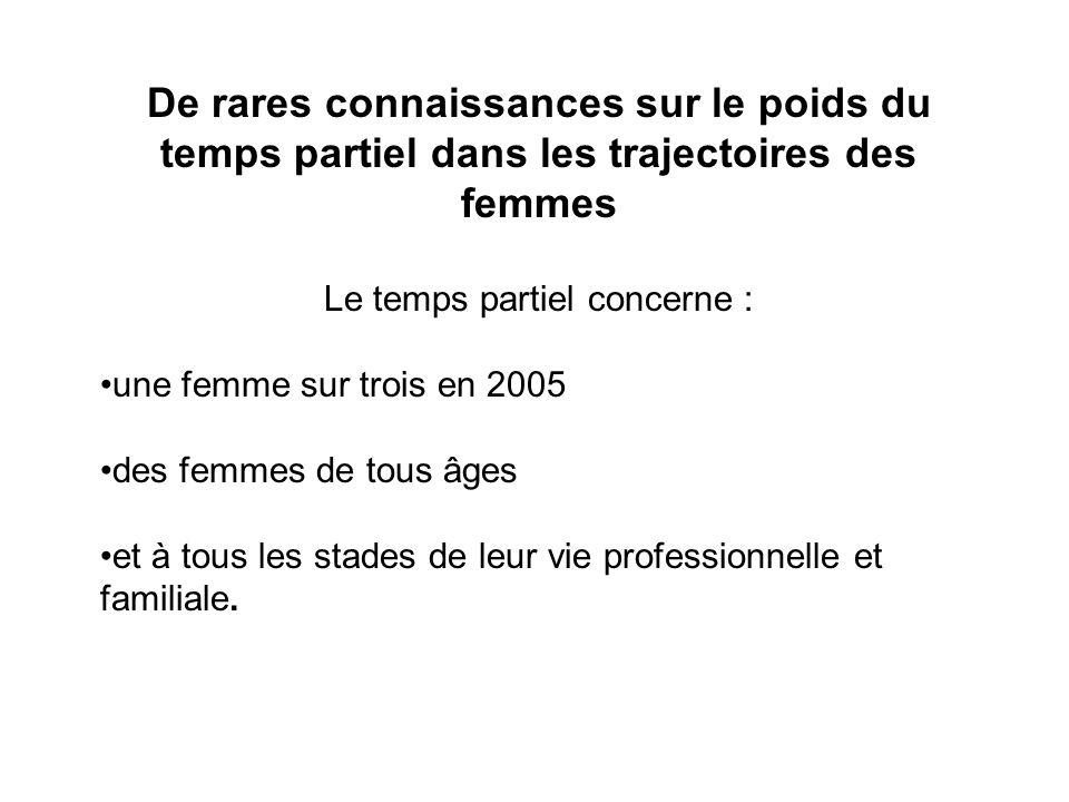Buddelmeyer, Mourre et Ward [2005] (panel européen des ménages) 25% des françaises passent au moins un an à tp sur six années consécutives 4% y restent la totalité des six années le tp : un état plus transitoire que le tc une voie de sortie du chômage pour les femmes la trajectoire chômage - tp - tc est rare