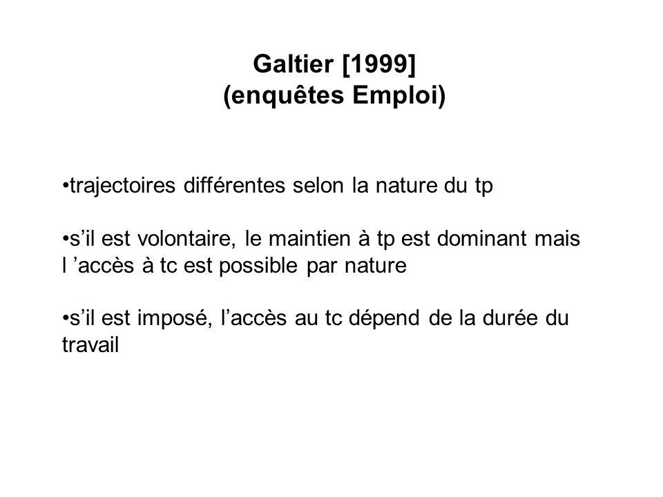 Galtier [1999] (enquêtes Emploi) trajectoires différentes selon la nature du tp sil est volontaire, le maintien à tp est dominant mais l accès à tc est possible par nature sil est imposé, laccès au tc dépend de la durée du travail