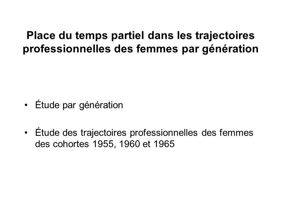 Place du temps partiel dans les trajectoires professionnelles des femmes par génération Étude par génération Étude des trajectoires professionnelles des femmes des cohortes 1955, 1960 et 1965