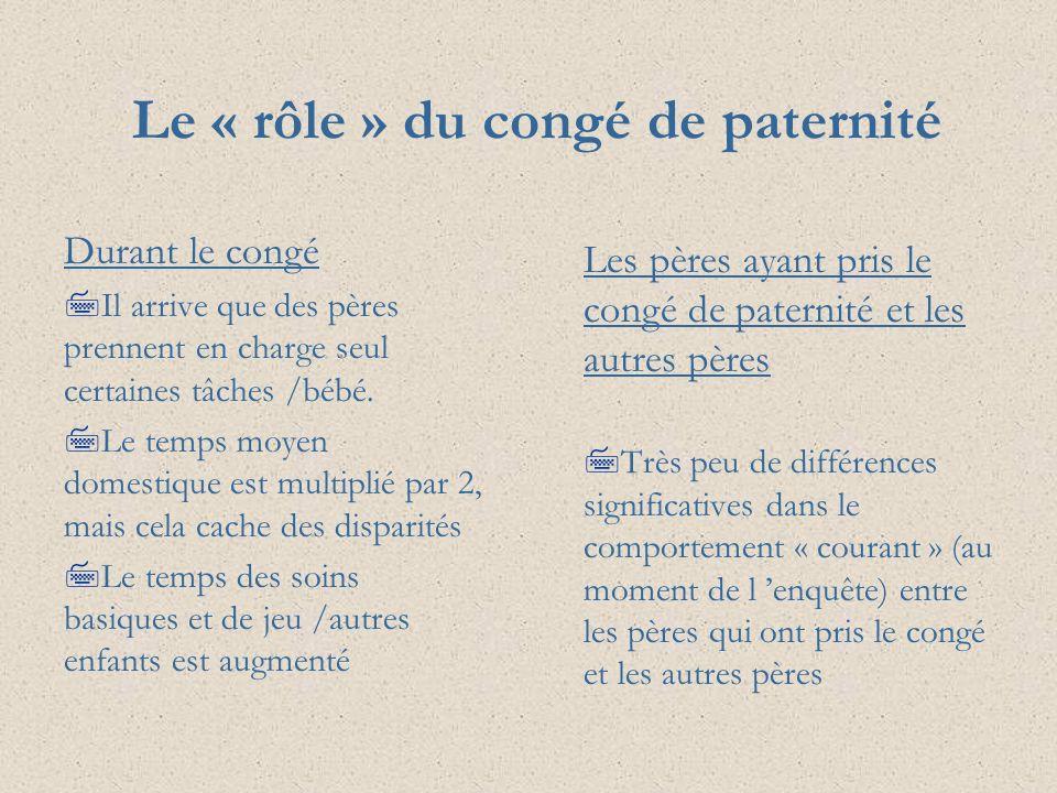 Le « rôle » du congé de paternité Durant le congé 7Il arrive que des pères prennent en charge seul certaines tâches /bébé. 7Le temps moyen domestique