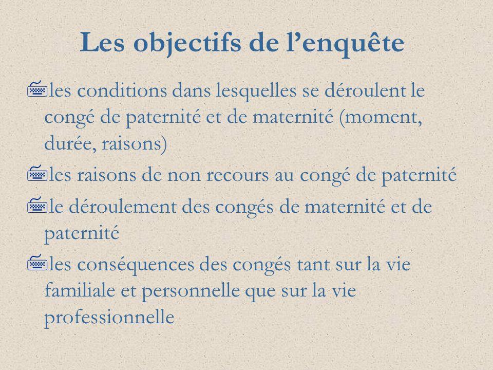 Les objectifs de lenquête 7les conditions dans lesquelles se déroulent le congé de paternité et de maternité (moment, durée, raisons) 7les raisons de