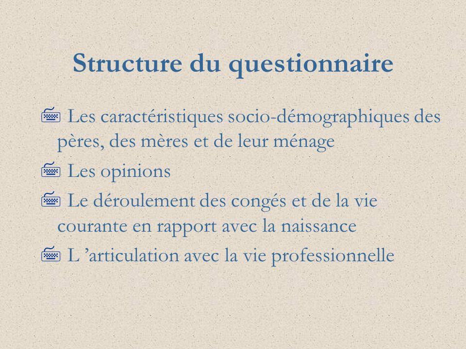 Structure du questionnaire 7 Les caractéristiques socio-démographiques des pères, des mères et de leur ménage 7 Les opinions 7 Le déroulement des cong