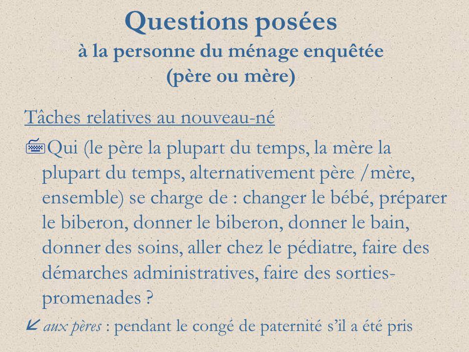 Questions posées à la personne du ménage enquêtée (père ou mère) Tâches relatives au nouveau-né 7Qui (le père la plupart du temps, la mère la plupart