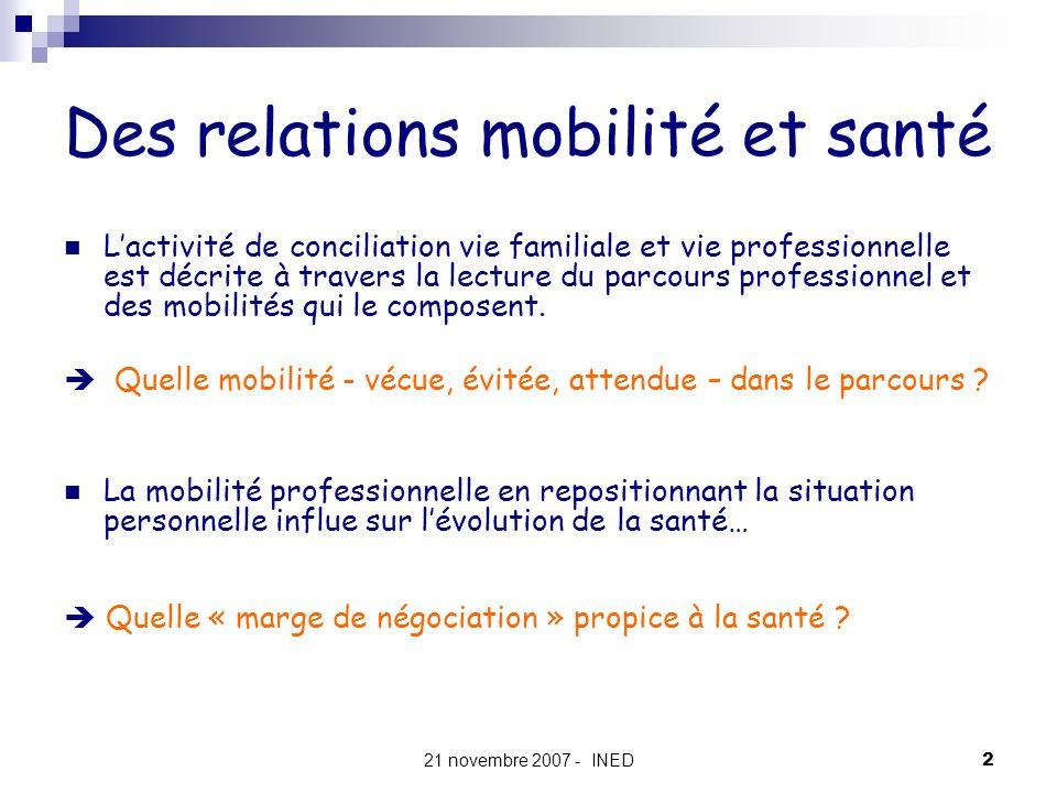 21 novembre 2007 - INED2 Des relations mobilité et santé Lactivité de conciliation vie familiale et vie professionnelle est décrite à travers la lectu